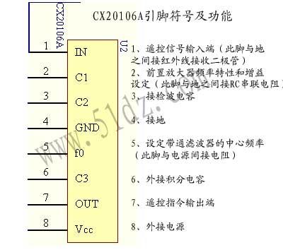 cx20106a红外超声波接收放大电路